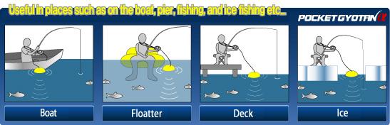 fish finder, Fish Finder